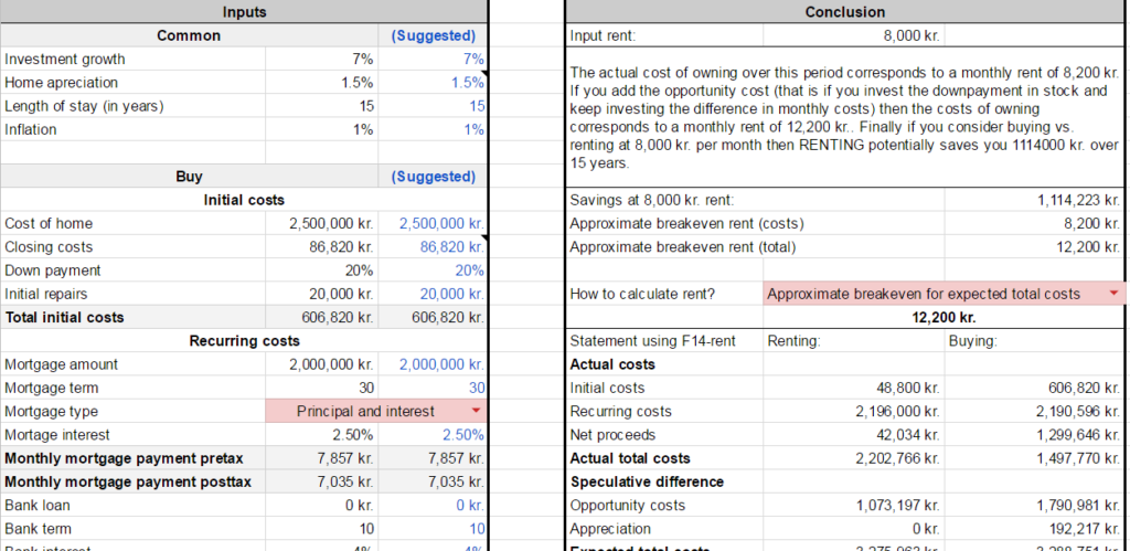 I made a spreadsheet that tries to approximate the actual costs of owning a house and compares it to renting.