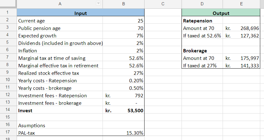 A screenshot of the spreadsheet inputs and outputs.